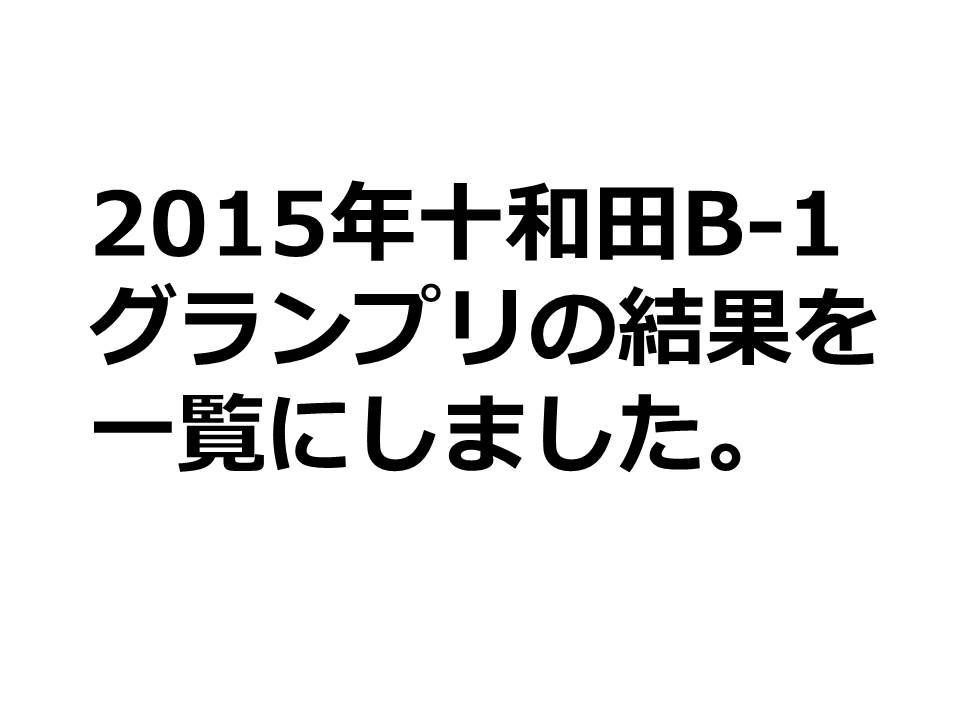 B1グランプリ2015の結果一覧!グランプリは勝浦タンタンメン。